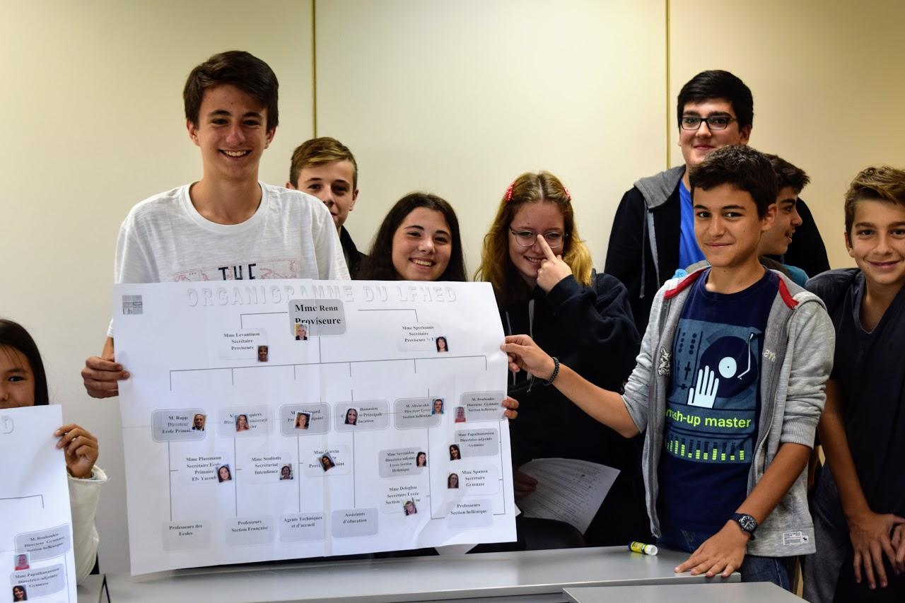 Nos élèves délégués du collège en formation à l'IFG-16