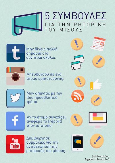 Οι μαθητές του Ελληνικού Τμήματος δημιουργούν αφίσες κατά του ηλεκτρονικού εκφοβισμού-6