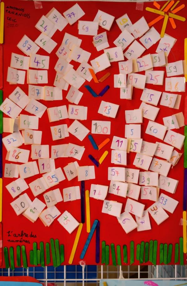 La fête du 100e jour d'école-1