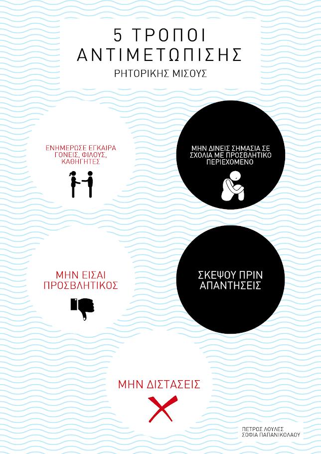 Les élèves de la Section Hellénique créent leurs affiches contre le cyberharcèlement-2