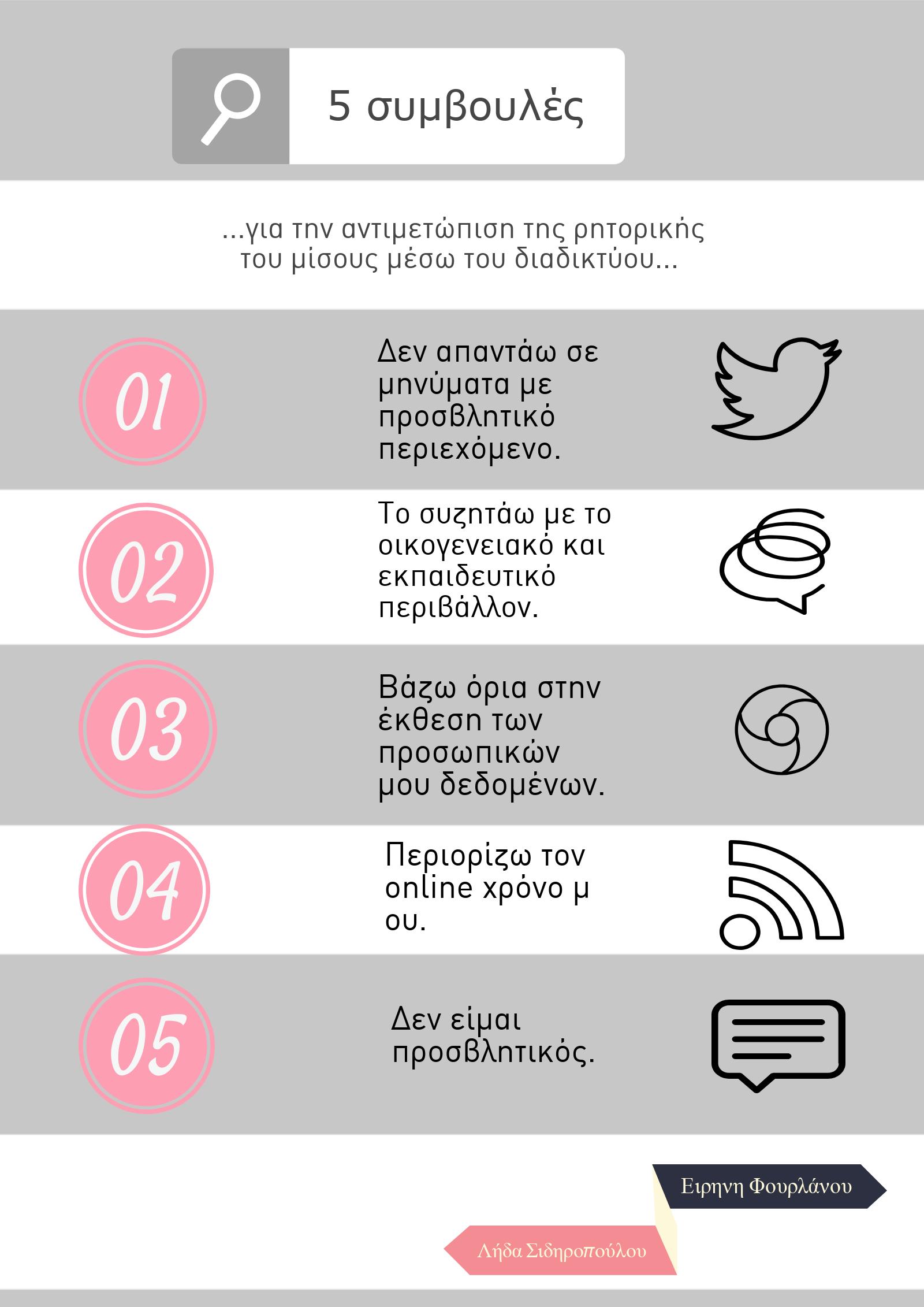 Les élèves de la Section Hellénique créent leurs affiches contre le cyberharcèlement-3